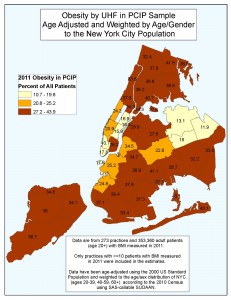 Obesity by UHF in PCIP sample age adjusted and weighted by age/gender to the New York City population