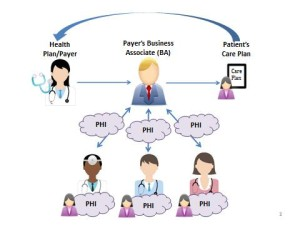 Health Plan Case Management Illustration