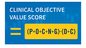 Clinical Objective Value Score Graphic