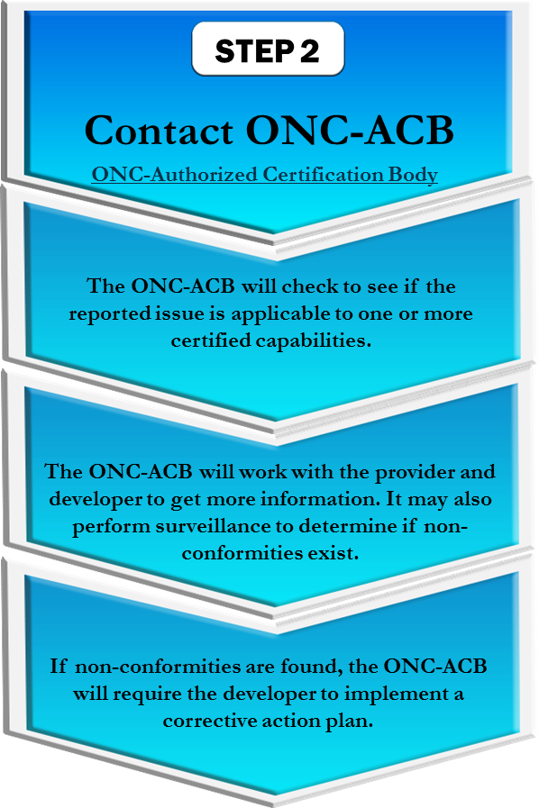 Step 2. Contact ONC-ACB ONC-Authorized Certification Body. The ONC-ACB will check to see if the reported issue is applicable to one or more certified capabilities. The ONC-ACB will work with the provider and developer to get more information. It may also perform surveillance to determine if non-conformities exist. If non-conformities are found, the ONC-ACB will require the developer to implement a corrective action plan.