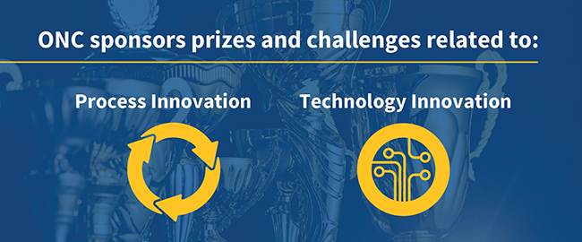 Process Innovation and Technology Innovation Challenges
