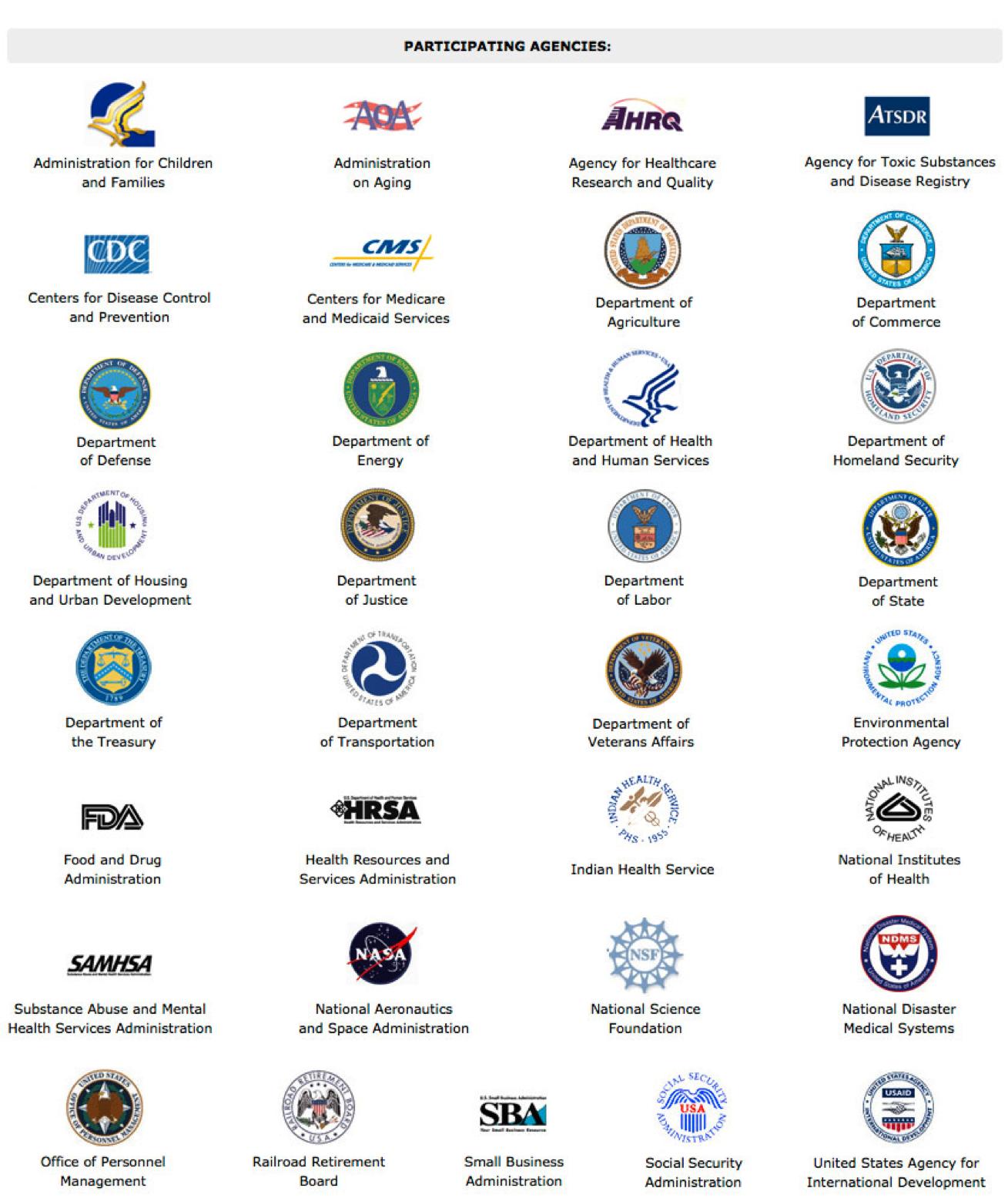 Federal Partners Healthit Gov