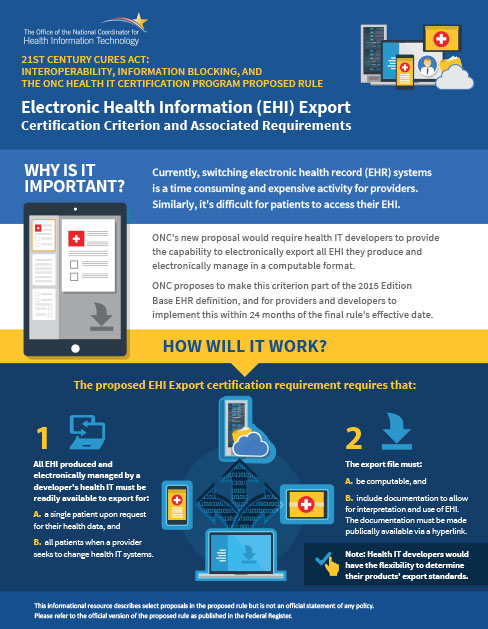 Electronic Health Information Export for Patient and Provider Access