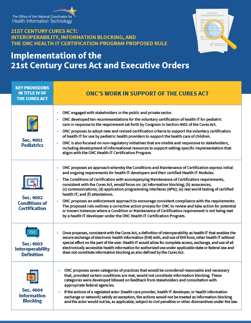 An overview of ONC's work in support of title IV of the Cures Act.