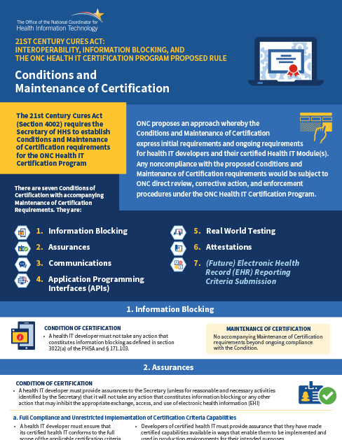 Conditions and Maintenance of Certification Requirements