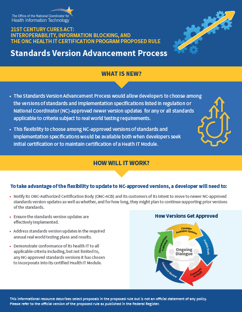 Standards Version Advancement Process