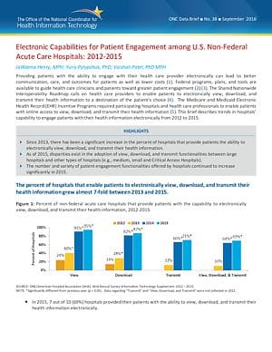Data Brief: Electronic Capabilities for Patient Engagement among U.S. Non-Federal Acute Care Hospitals: 2012-2015